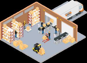 cd centro de distribuição armazenagem logística